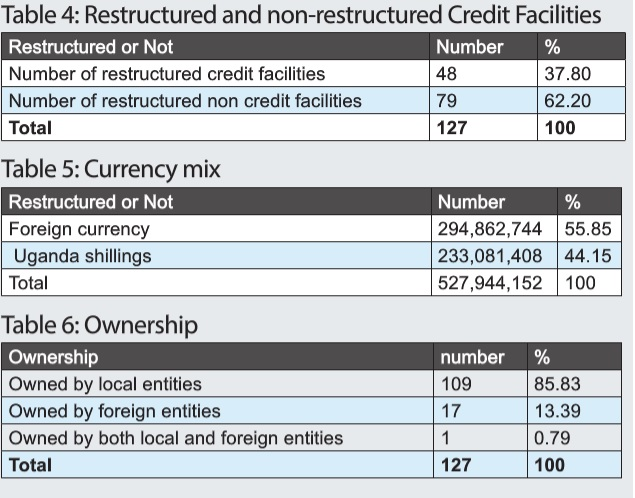 Bailout graphic 2